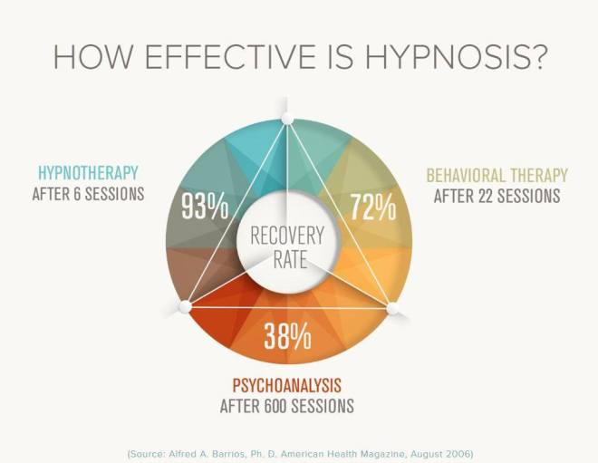 hypnotherapy-behavioural-therapy-and-psychoanalysis_orig